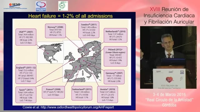 Conferencia Magistral: Quality of care in heart failure. Improvement the treatment of patients with heart failure