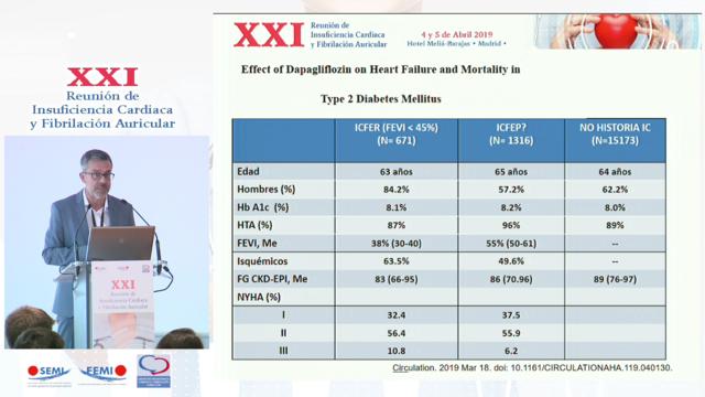 ¿iSGLT2 en todos los pacientes diabéticos con IC?