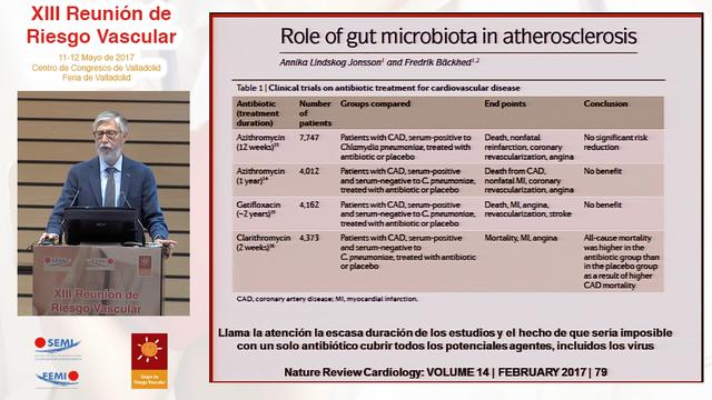 Dieta, microbioma y riesgo cardiovascular