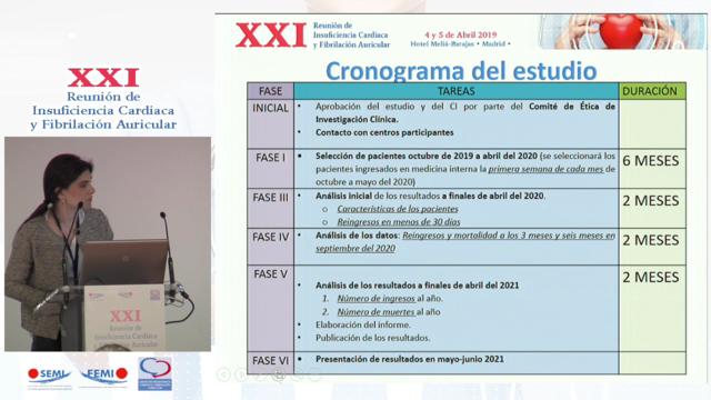 Pronóstico del paciente pluripatológico con IC. Registro PROFUND-IC