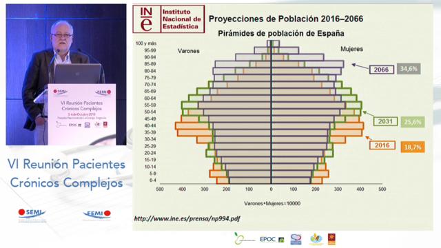 Proyecto Hospital Regional Universitario de Málaga