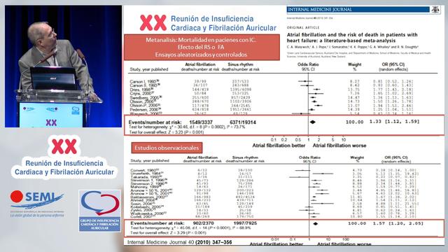 Relación entre Fibrilación Auricular e Insuficiencia Cardíaca ¿Qué sabemos?
